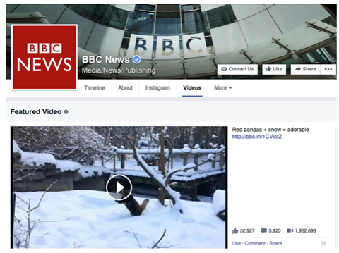 Facebook encourages pages to post videos directly to the platform.